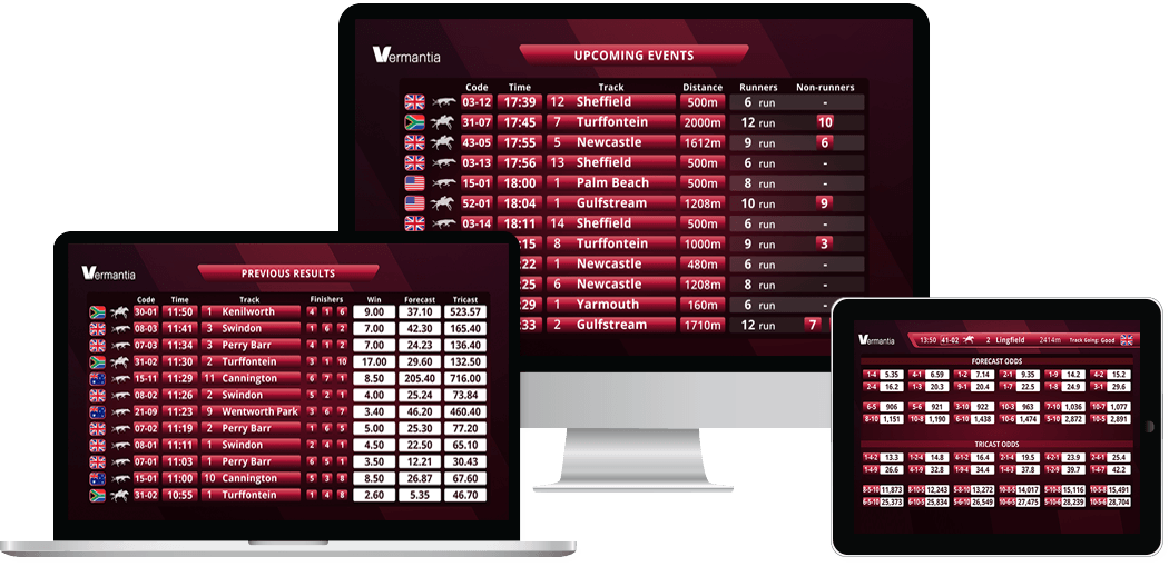 Dynamic Data Screens to Enhance Operators' Betting Service