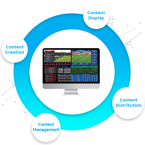 Content Management System by Vermantia